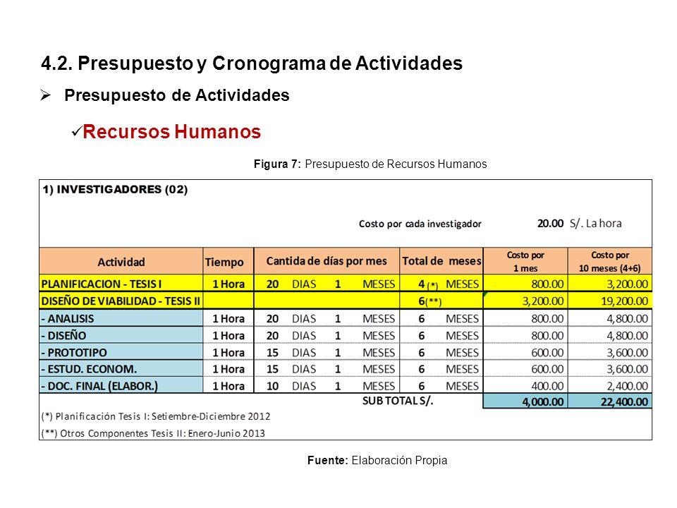 4.2. Presupuesto y Cronograma de Actividades