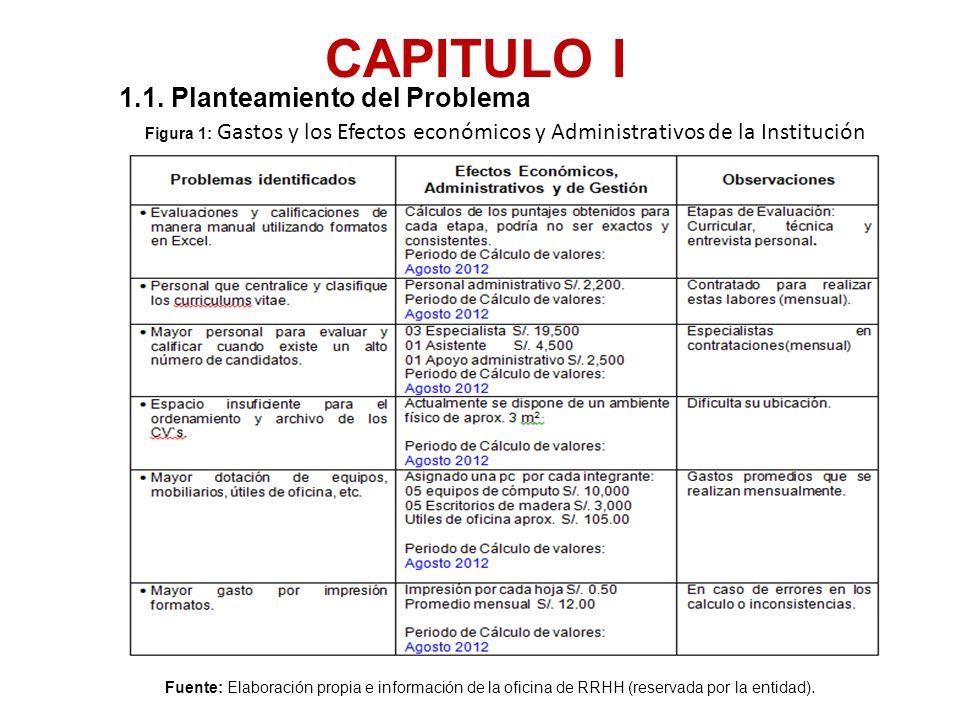 CAPITULO I 1.1. Planteamiento del Problema