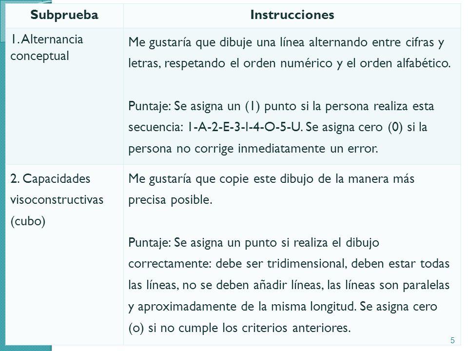 Subprueba Instrucciones. 1. Alternancia conceptual.