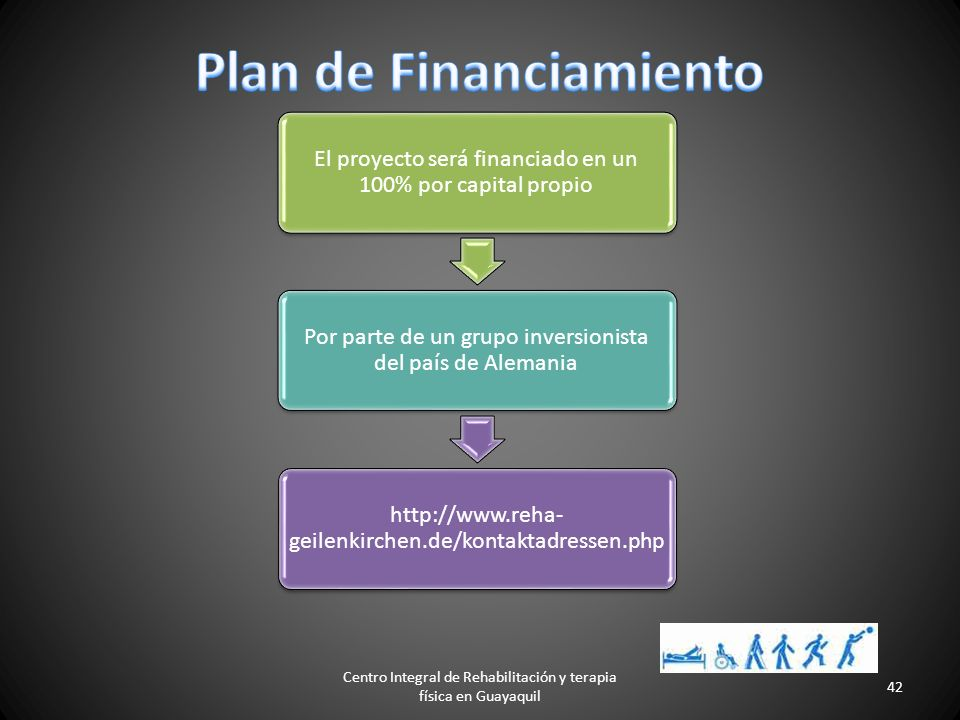Plan de Financiamiento