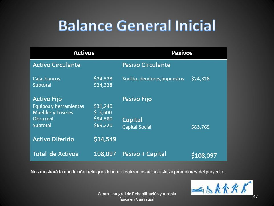 Balance General Inicial