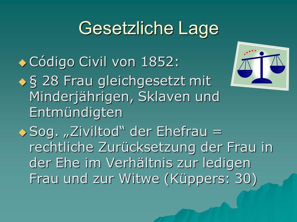 Gesetzliche Lage Código Civil von 1852: