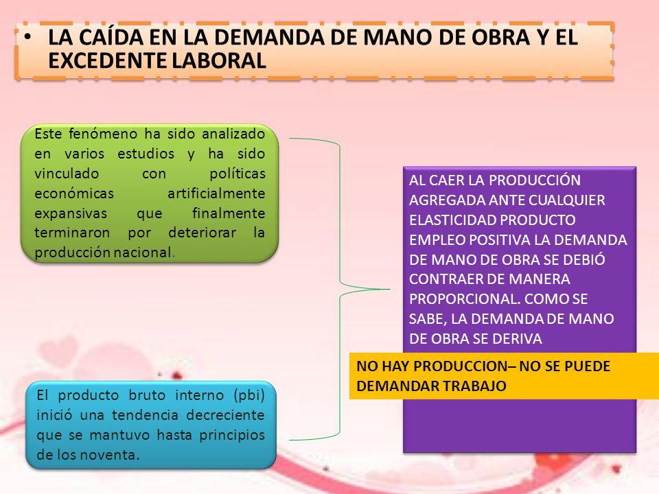 Mercado laboral integrantes ayala laguna paola ppt for Senar la demanda de empleo por internet