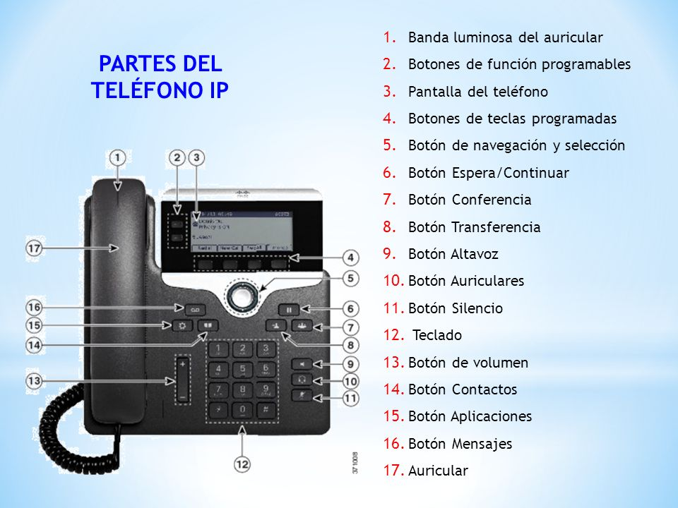 Manual de usuario tel fono ip 7841 cisco ppt video for Partes de una ducha telefono