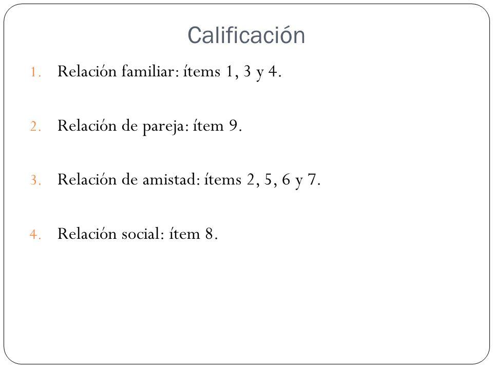 Calificación Relación familiar: ítems 1, 3 y 4.
