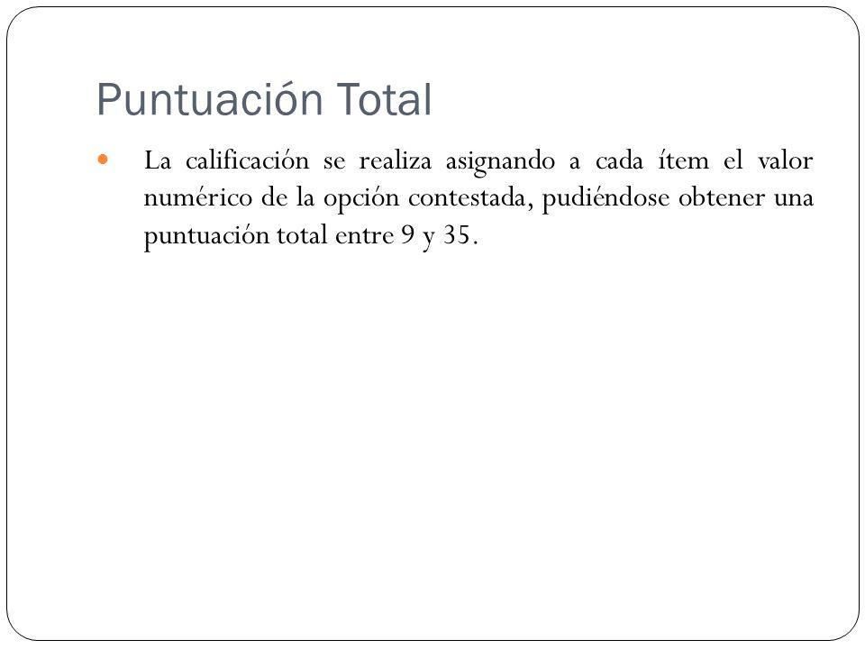 Puntuación Total