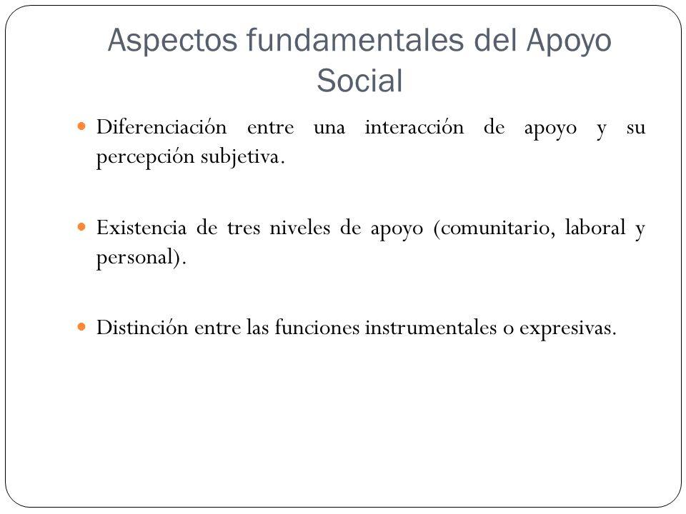 Aspectos fundamentales del Apoyo Social