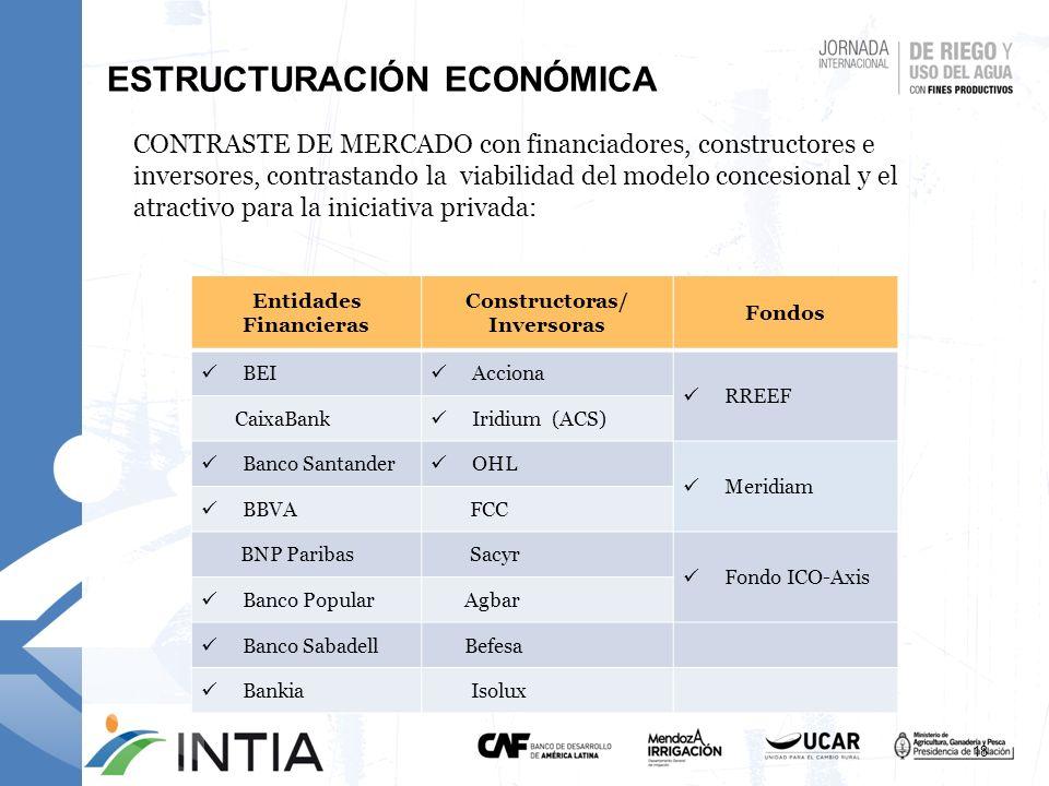 Esquemas ppp zonas regables del canal de navarra 13 for Constructoras sabadell