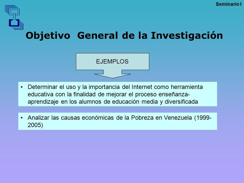 Objetivo General de la Investigación