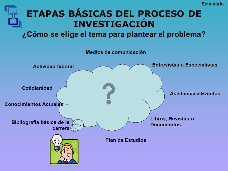 ETAPAS BÁSICAS DEL PROCESO DE INVESTIGACIÓN ¿Cómo se elige el tema para plantear el problema