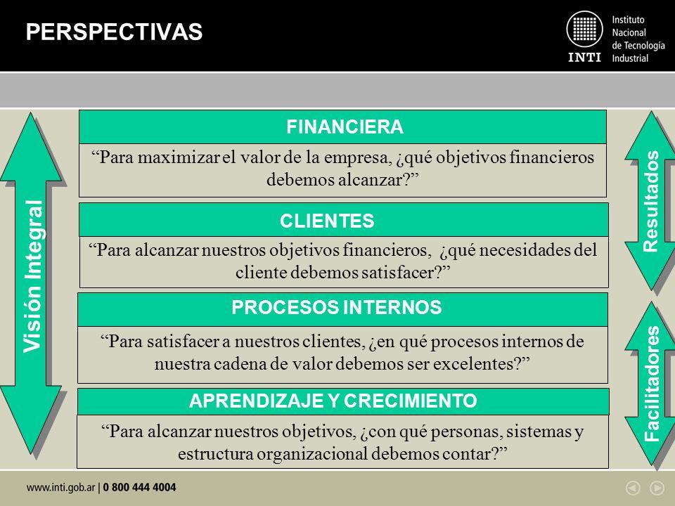 Para maximizar el valor de la empresa, ¿qué objetivos financieros