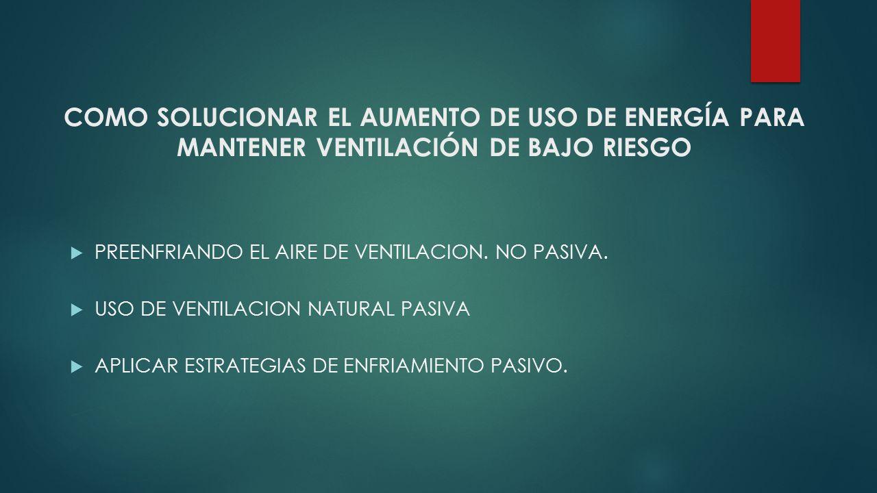 Caracterizaci n de ambientes interiores ppt descargar for Como solucionar problemas de condensacion en una vivienda