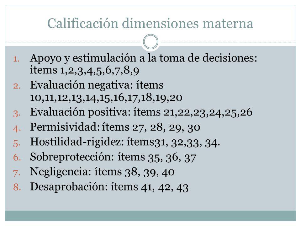 Calificación dimensiones materna