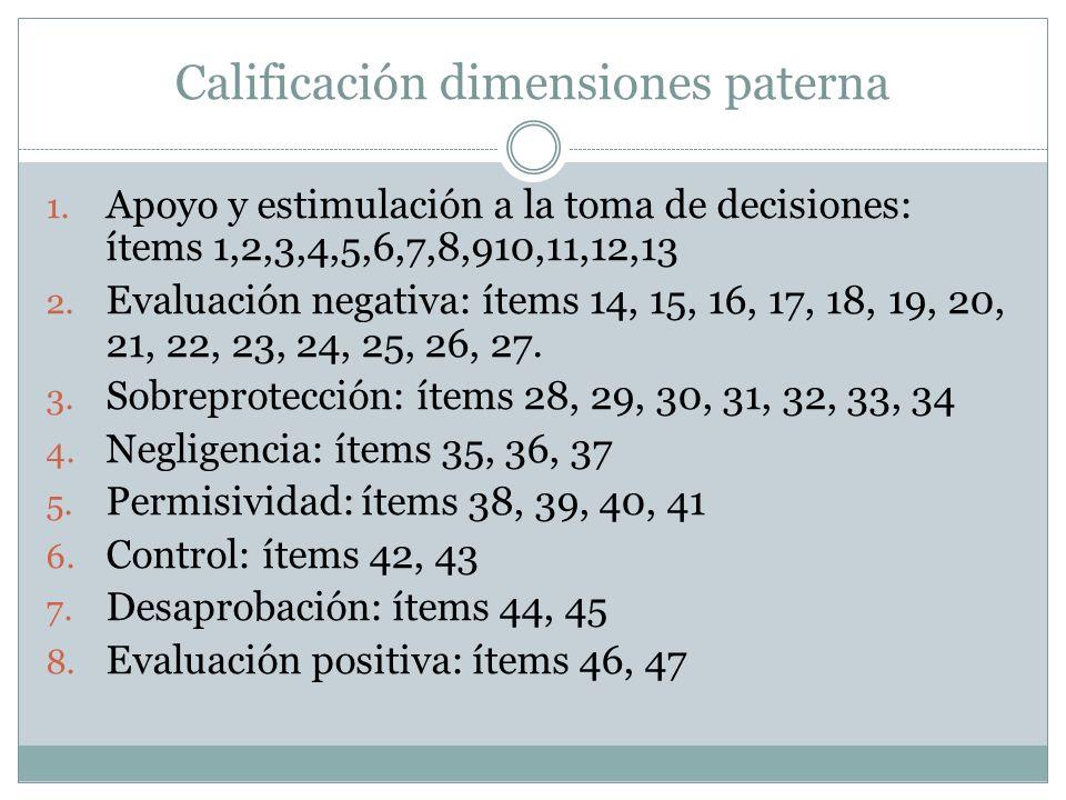 Calificación dimensiones paterna