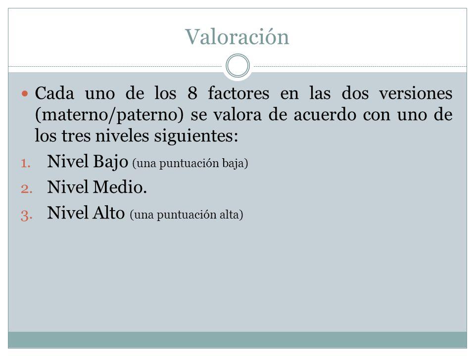 Valoración Cada uno de los 8 factores en las dos versiones (materno/paterno) se valora de acuerdo con uno de los tres niveles siguientes: