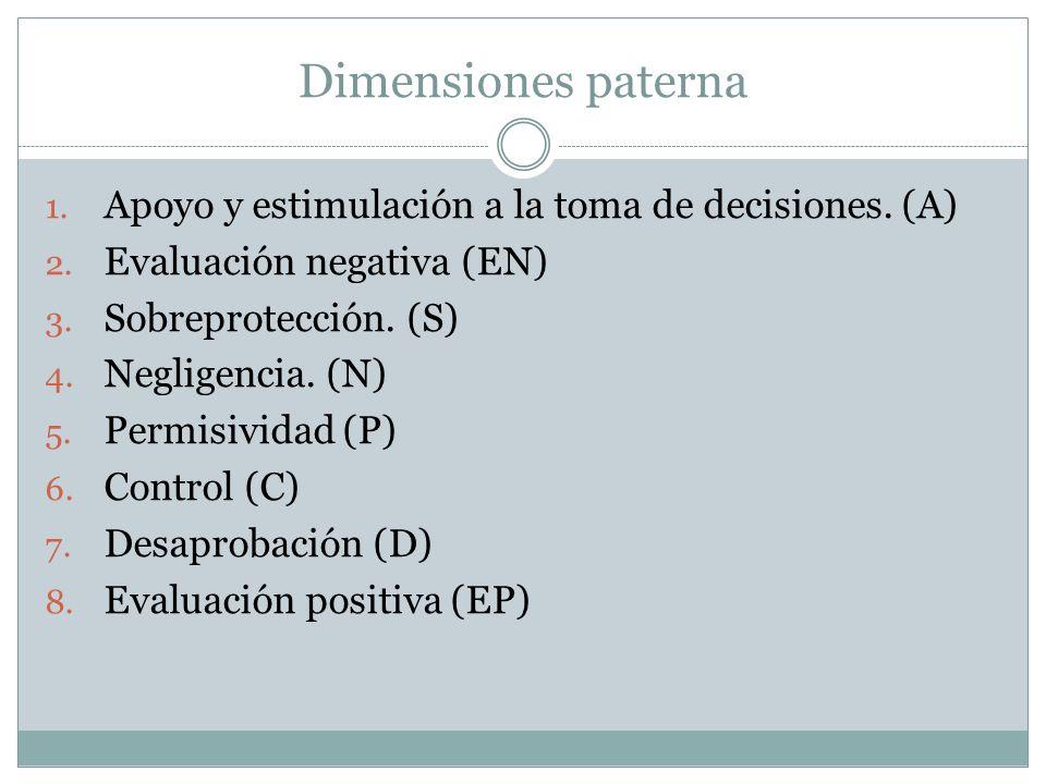 Dimensiones paterna Apoyo y estimulación a la toma de decisiones. (A)