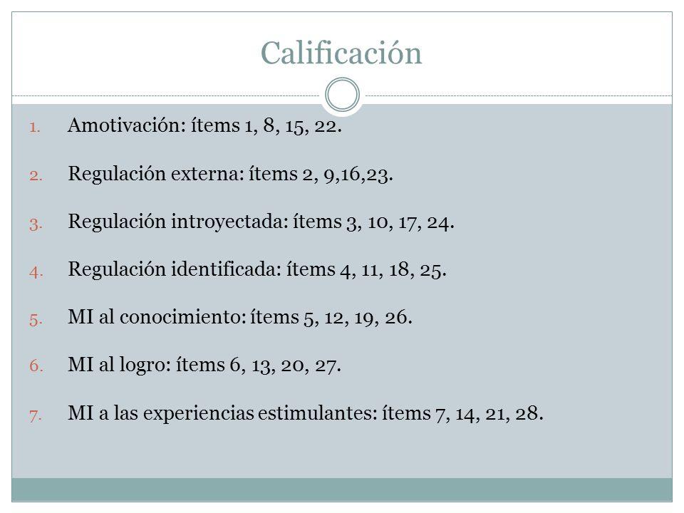 Calificación Amotivación: ítems 1, 8, 15, 22.