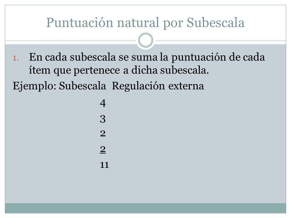 Puntuación natural por Subescala