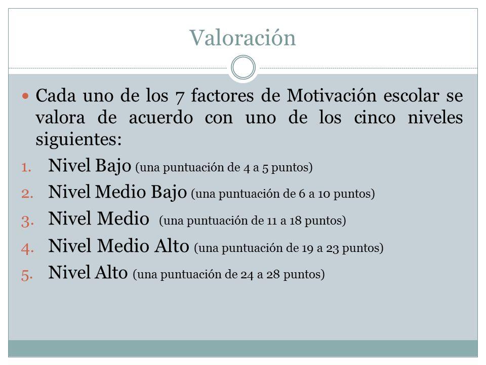 Valoración Nivel Medio (una puntuación de 11 a 18 puntos)
