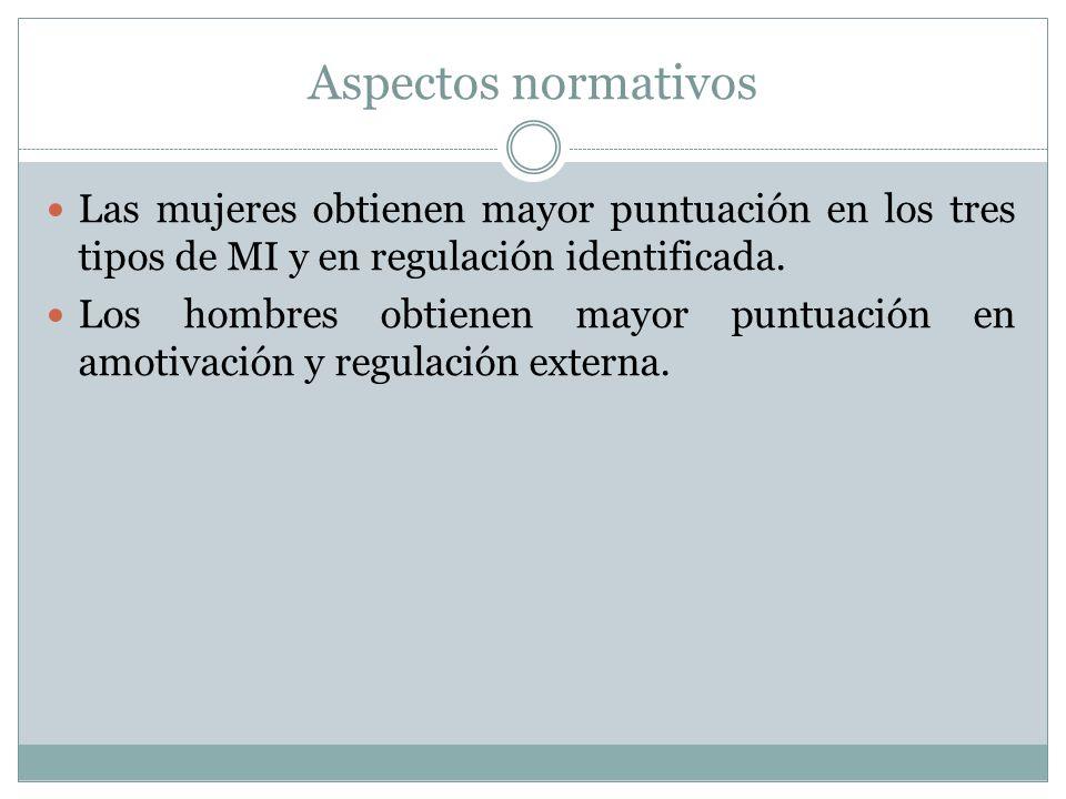 Aspectos normativos Las mujeres obtienen mayor puntuación en los tres tipos de MI y en regulación identificada.