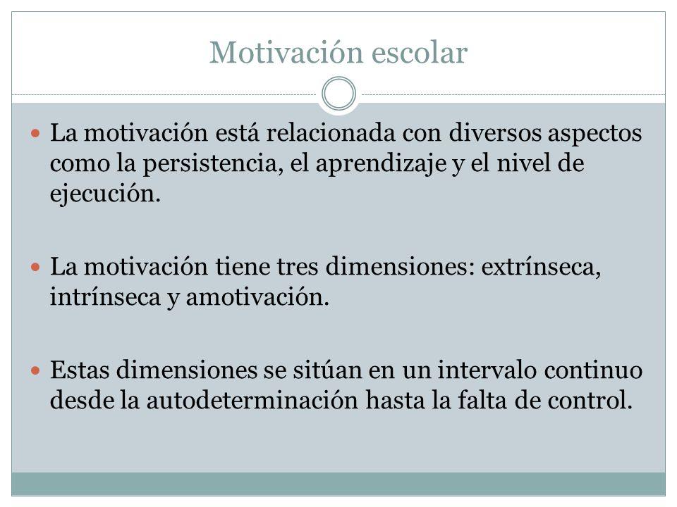 Motivación escolar La motivación está relacionada con diversos aspectos como la persistencia, el aprendizaje y el nivel de ejecución.