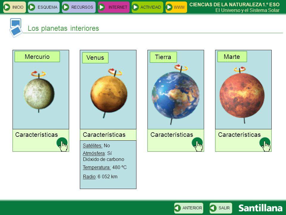 Esquema inicio esquema recursos internet actividad www lectura inicial ppt video online descargar - Caracteristicas de los planetas interiores ...