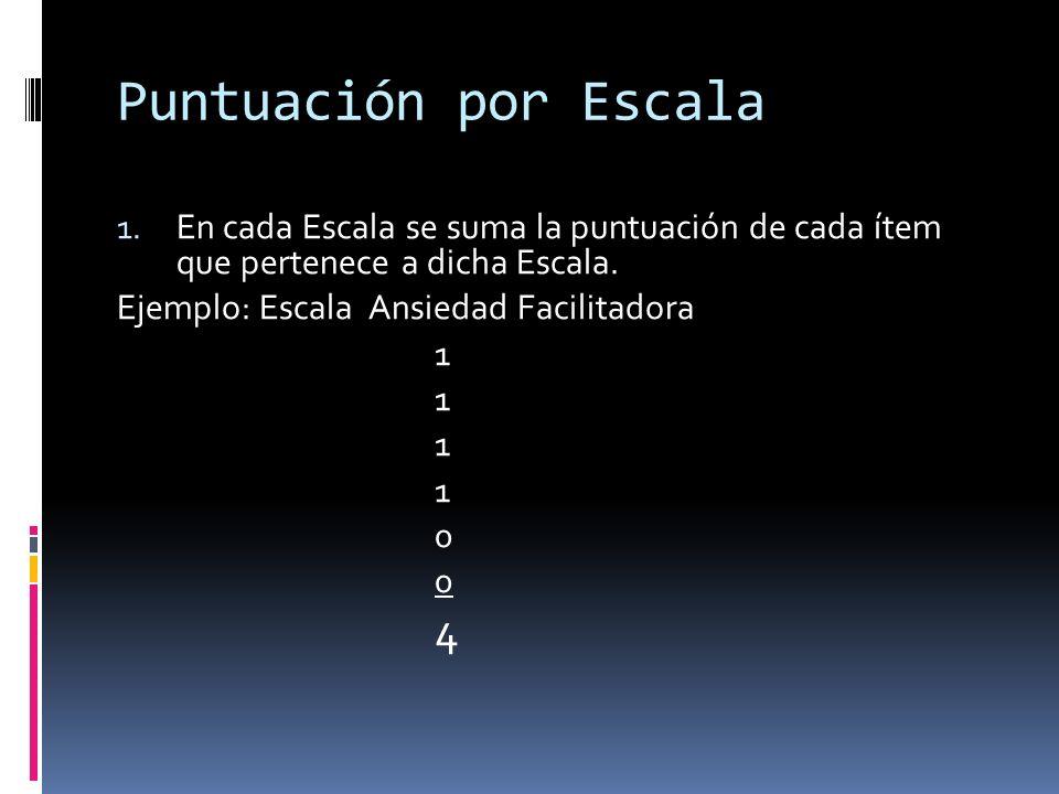 Puntuación por Escala En cada Escala se suma la puntuación de cada ítem que pertenece a dicha Escala.