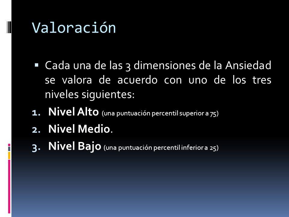 Valoración Cada una de las 3 dimensiones de la Ansiedad se valora de acuerdo con uno de los tres niveles siguientes: