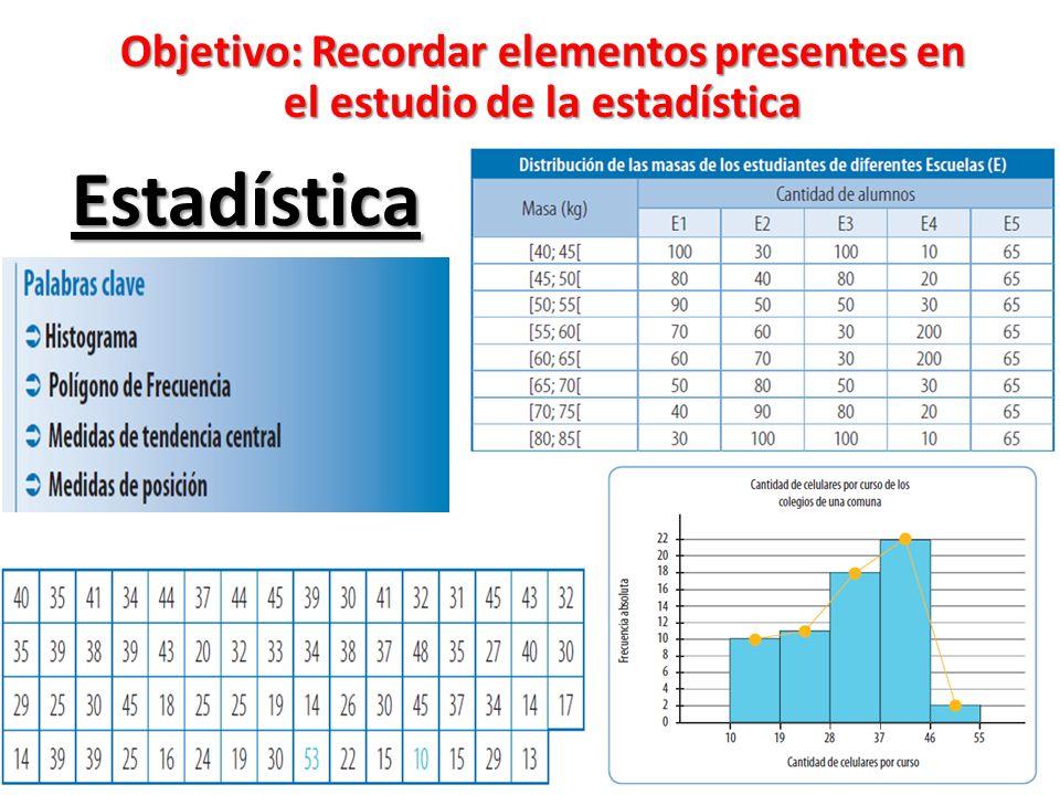 Objetivo: Recordar elementos presentes en el estudio de la estadística
