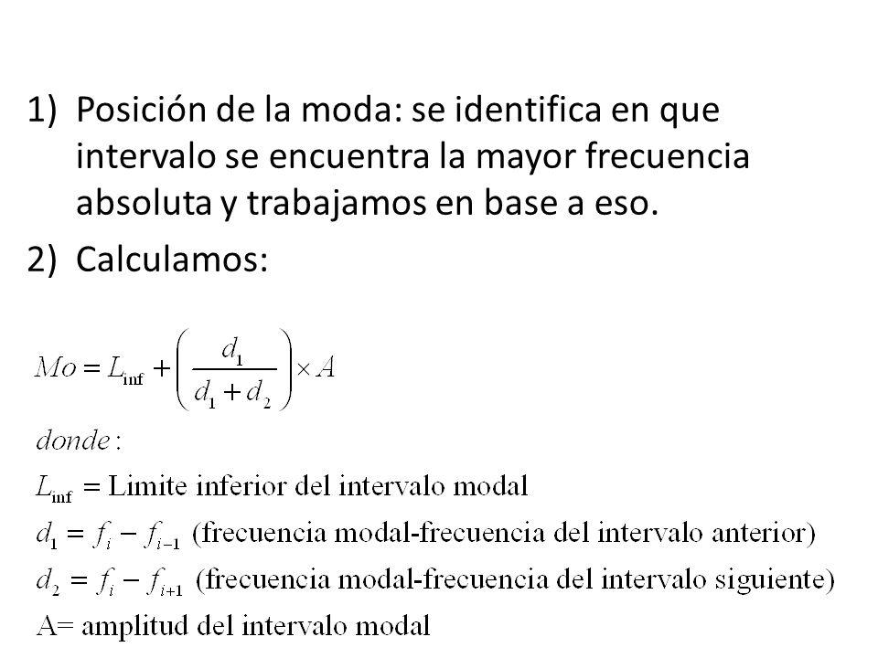 Posición de la moda: se identifica en que intervalo se encuentra la mayor frecuencia absoluta y trabajamos en base a eso.