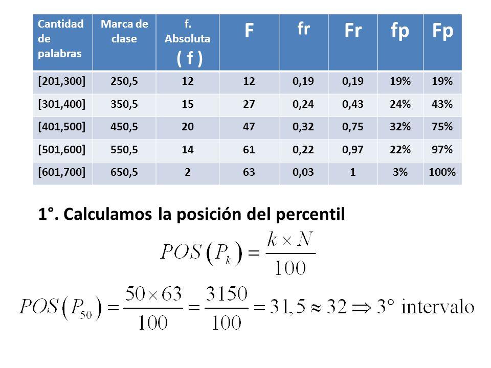 F Fr fp Fp fr ( f ) 1°. Calculamos la posición del percentil