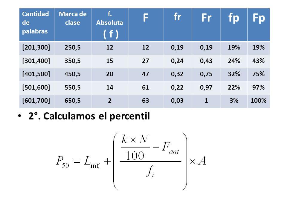 F Fr fp Fp fr ( f ) 2°. Calculamos el percentil Cantidad de palabras