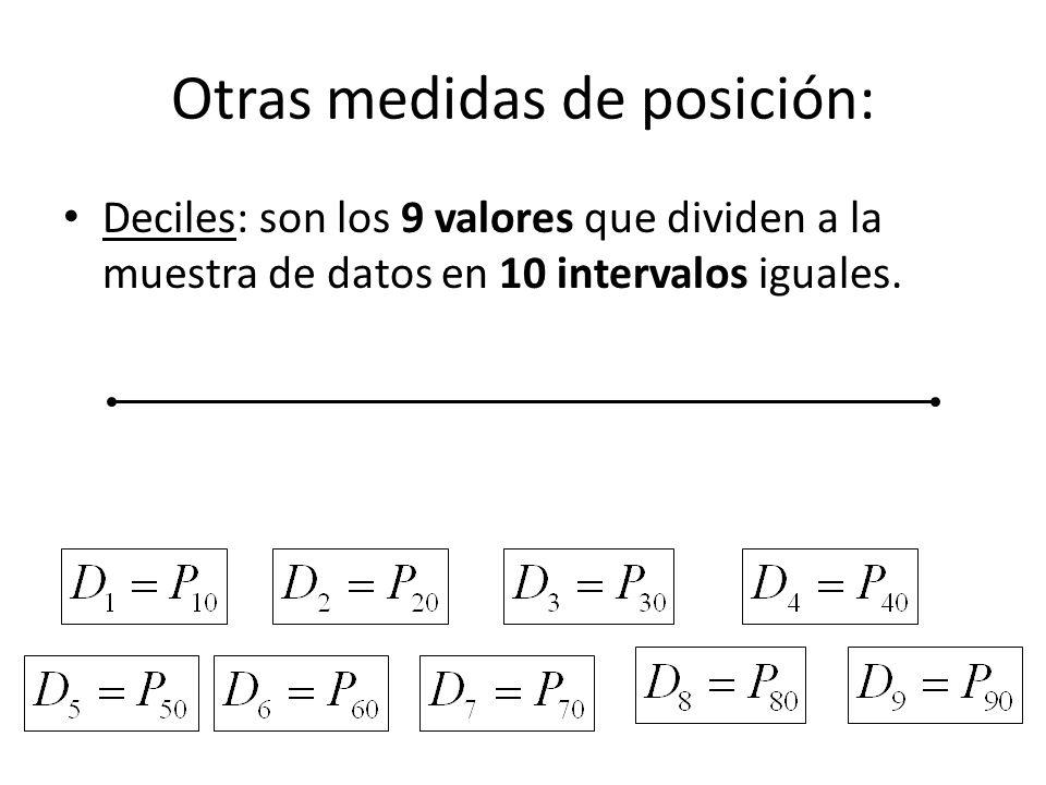 Otras medidas de posición: