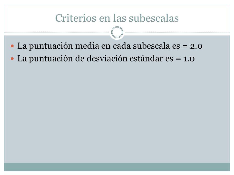 Criterios en las subescalas