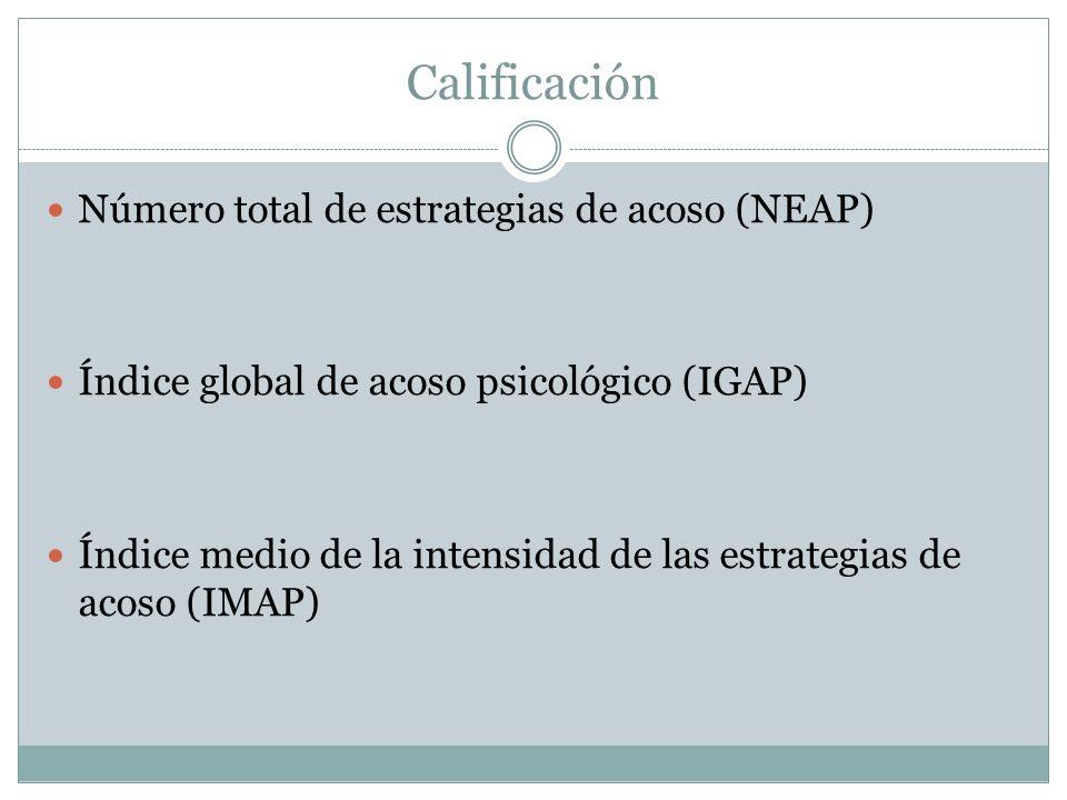 Calificación Número total de estrategias de acoso (NEAP)