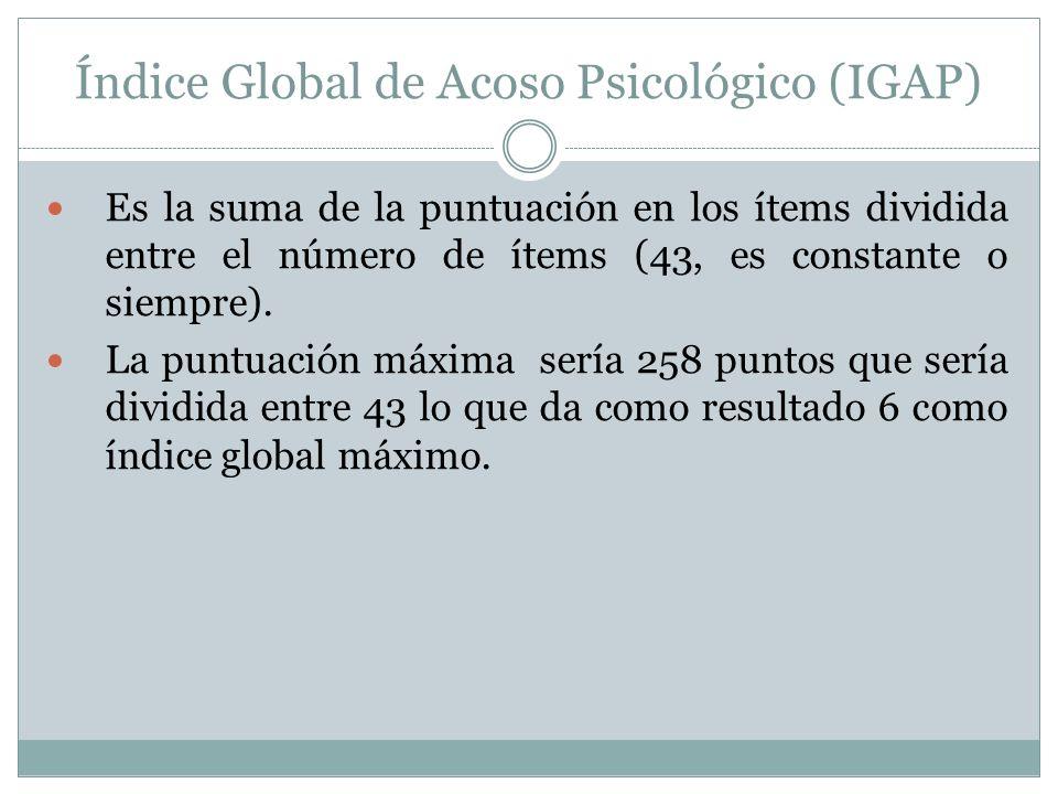 Índice Global de Acoso Psicológico (IGAP)