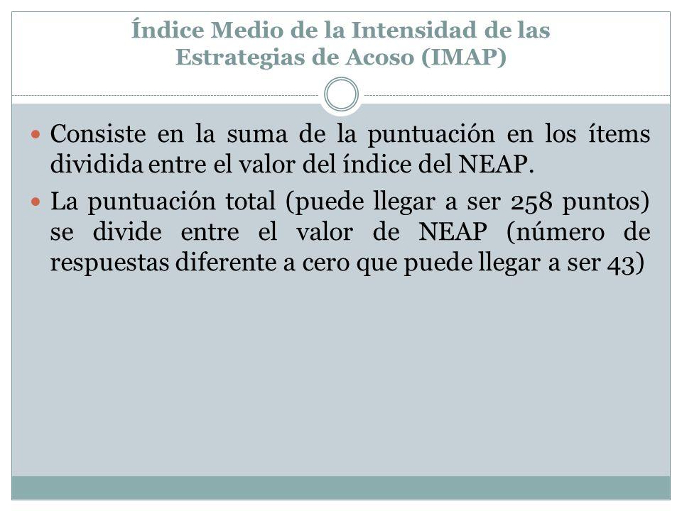 Índice Medio de la Intensidad de las Estrategias de Acoso (IMAP)