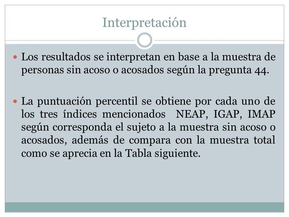 Interpretación Los resultados se interpretan en base a la muestra de personas sin acoso o acosados según la pregunta 44.