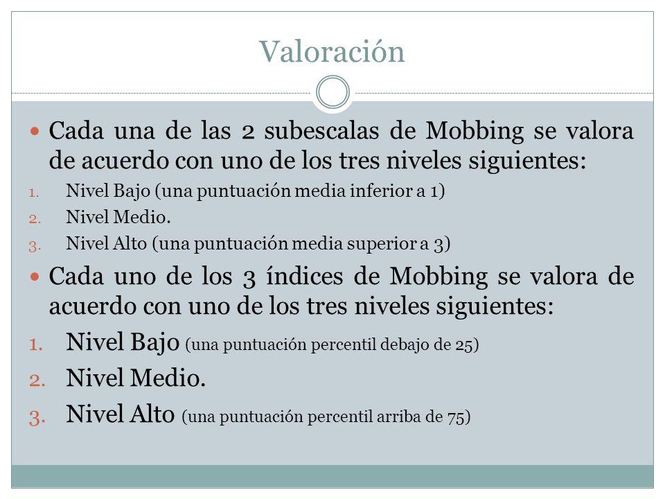 Valoración Cada una de las 2 subescalas de Mobbing se valora de acuerdo con uno de los tres niveles siguientes: