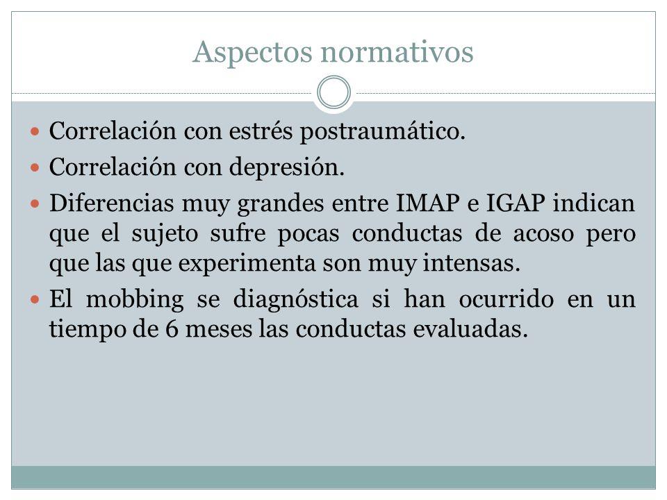 Aspectos normativos Correlación con estrés postraumático.
