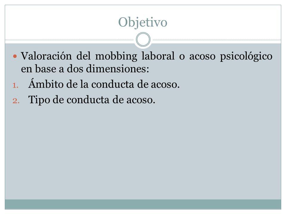 Objetivo Valoración del mobbing laboral o acoso psicológico en base a dos dimensiones: Ámbito de la conducta de acoso.