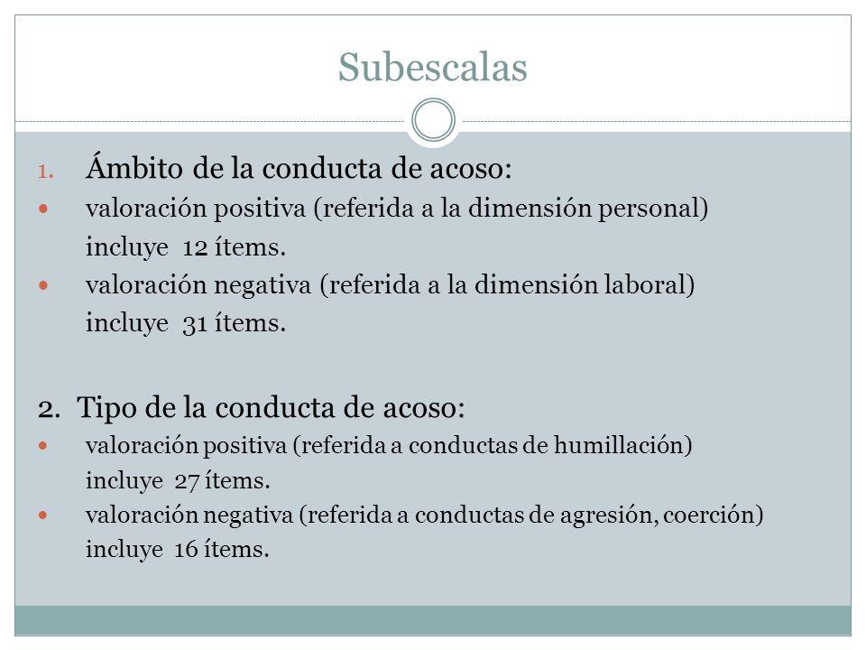 Subescalas Ámbito de la conducta de acoso: