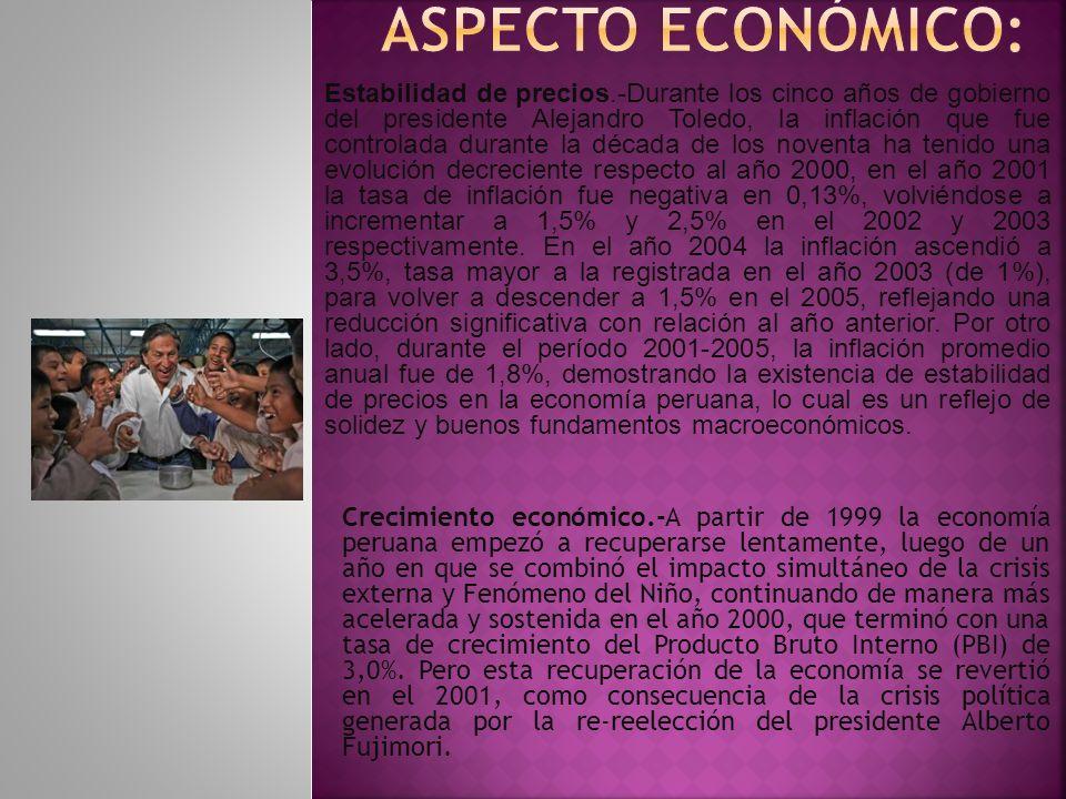 Aspecto económico: