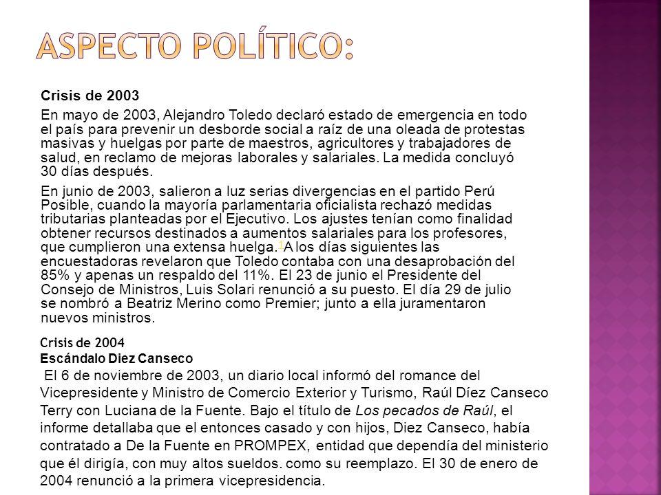 Aspecto Político: Crisis de 2003