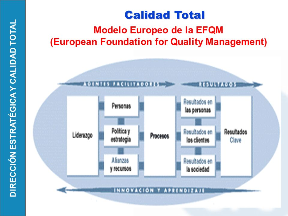 european foundation for quality management efqm With endorsement from the european foundation for quality management  the  efqm excellence model® within a higher education context it can be used as.