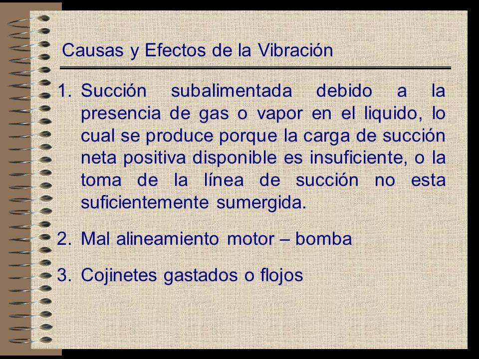 Causas y Efectos de la Vibración
