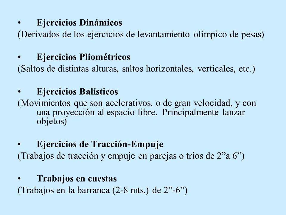 Ejercicios Dinámicos (Derivados de los ejercicios de levantamiento olímpico de pesas) Ejercicios Pliométricos.