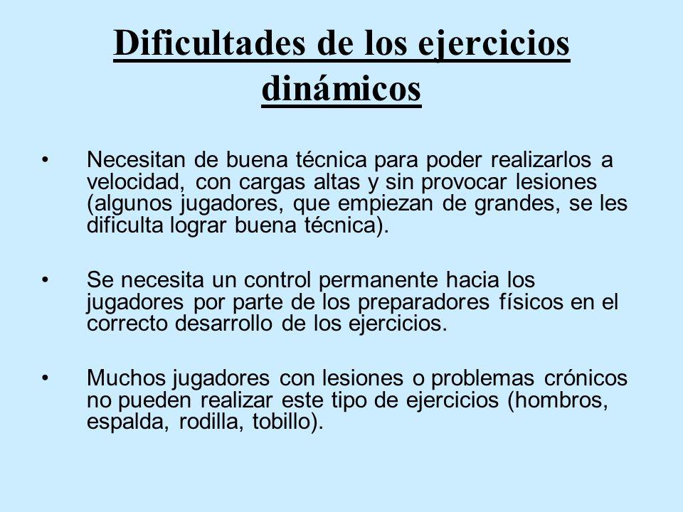Dificultades de los ejercicios dinámicos