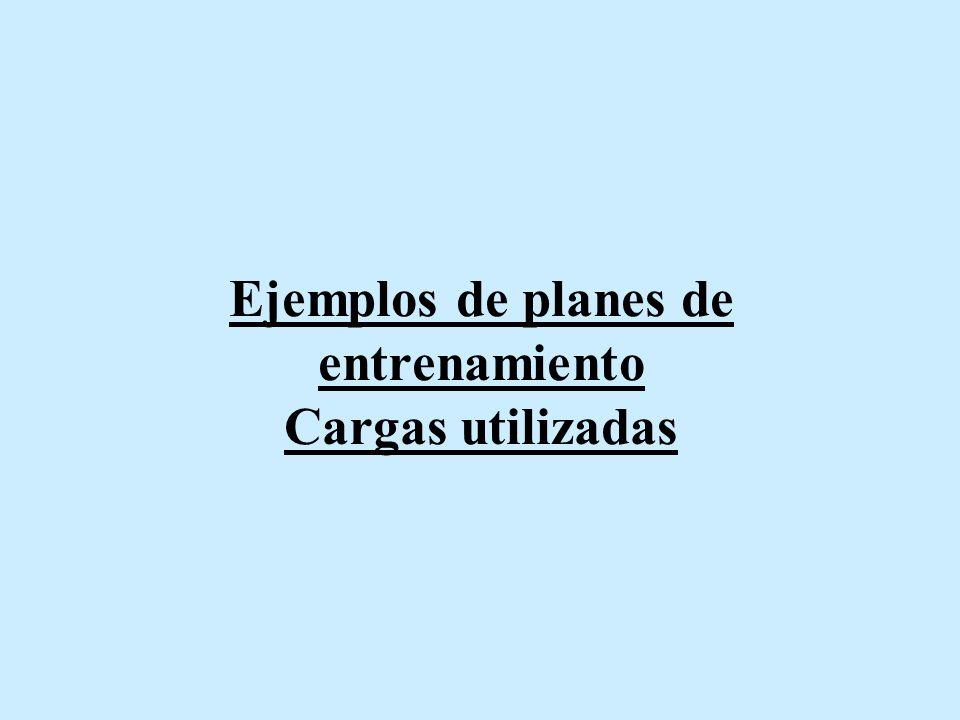 Ejemplos de planes de entrenamiento Cargas utilizadas