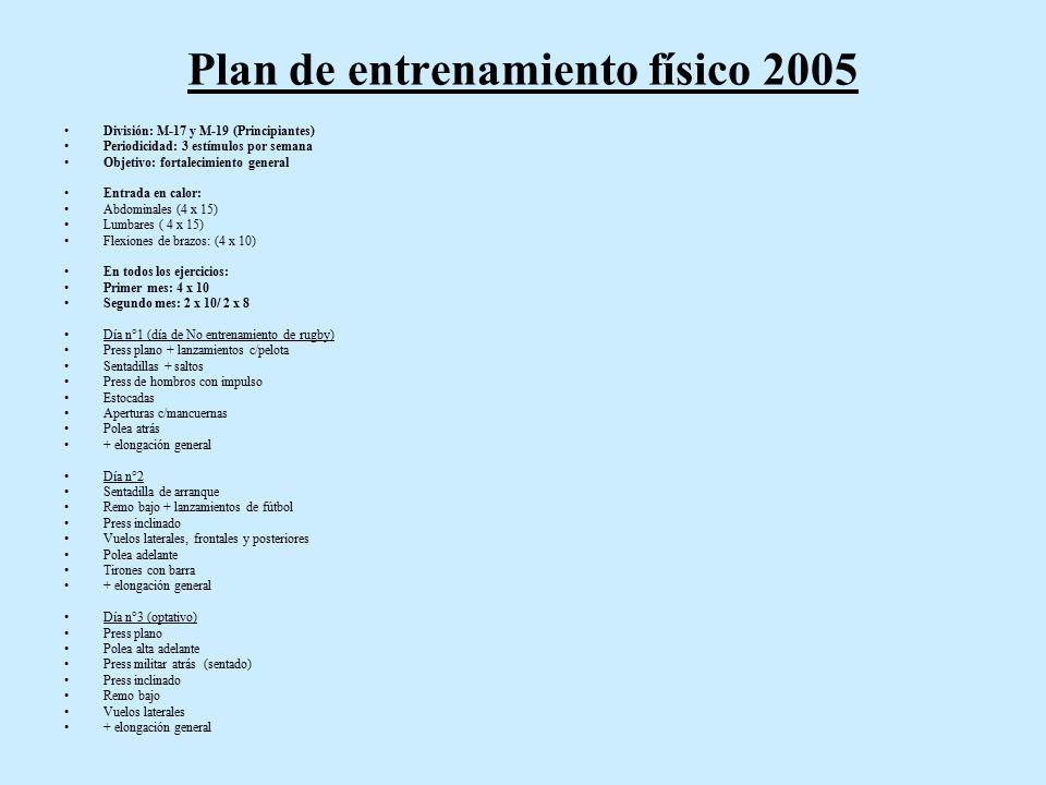 Plan de entrenamiento físico 2005